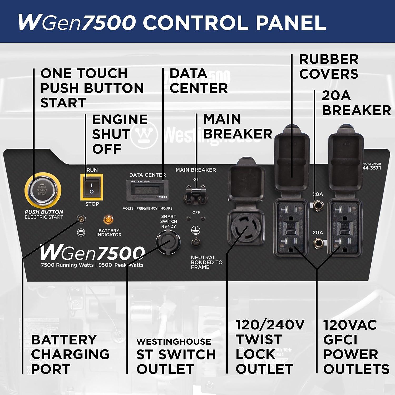 WGEN 7500 Camping Generator Panel