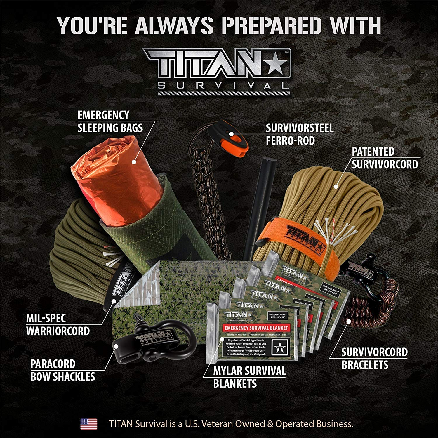Titan SurvivorCord | Desert TAN | 103 Feet | Patented Military Type III 550 Paracord/Parachute Cord (3/16'' Diameter) with Integrated Fishing Line, Fire-Starter, and Utility Wire. by Titan Paracord (Image #8)