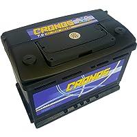 Batería de Coche 70 Ah 640 Amp 24