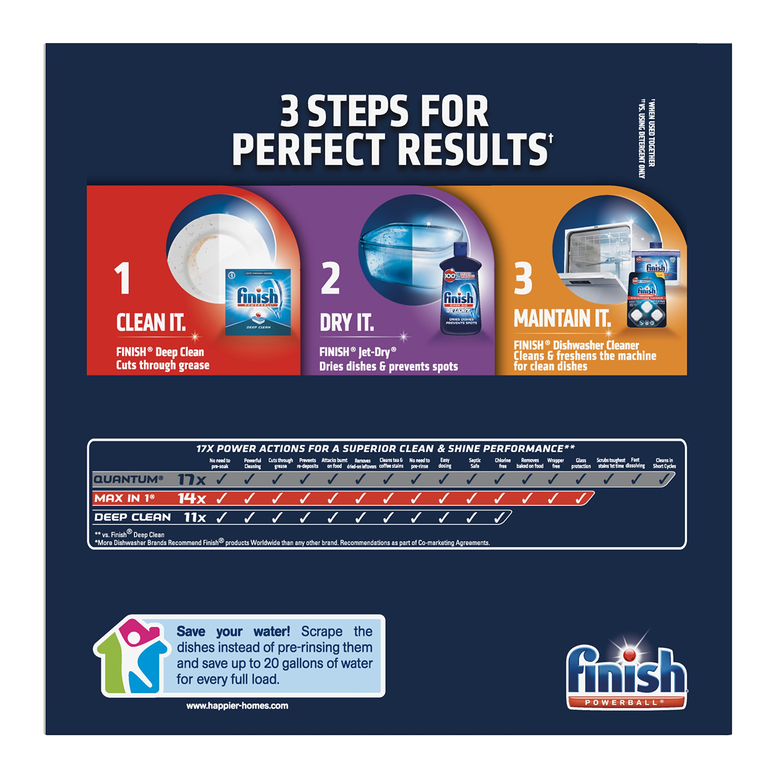 Finish Dual Action Dishwasher Cleaner: Fight Grease & Limescale, Fresh, 8.45 oz (Pack of 4)