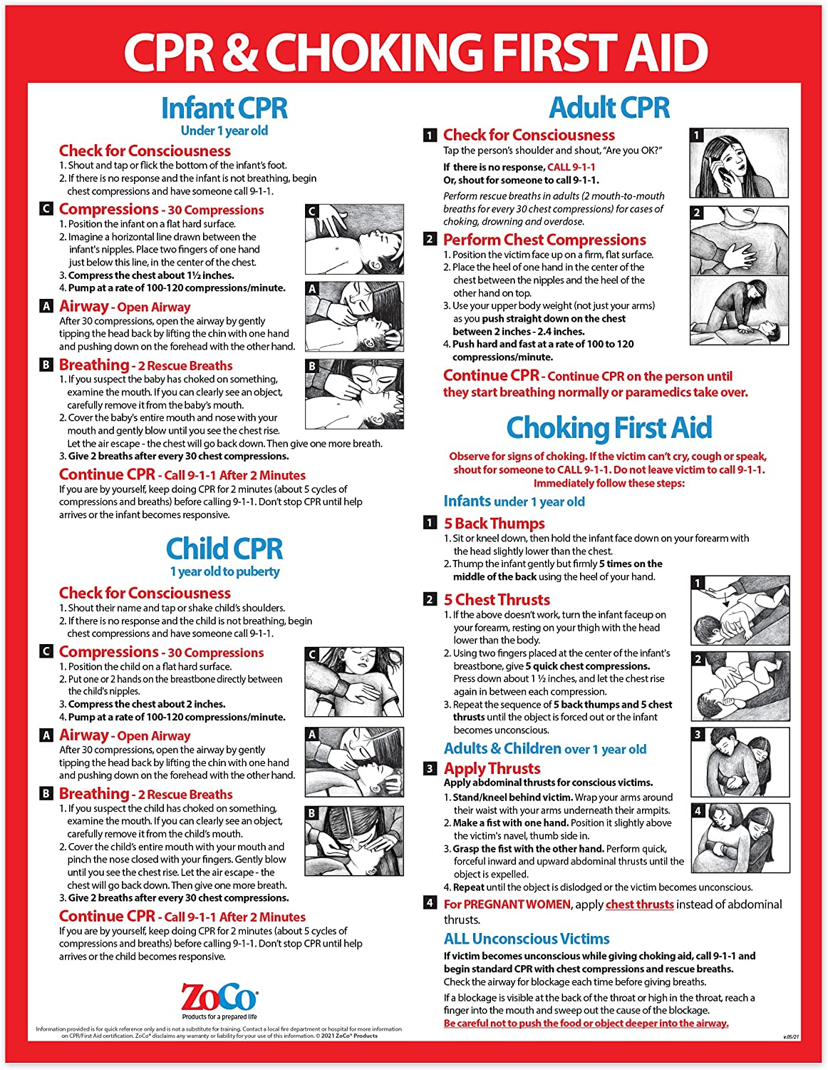 CPR and Choking Poster - Posters Cho Laminated Outlet ☆ Free Shipping Chart Albuquerque Mall