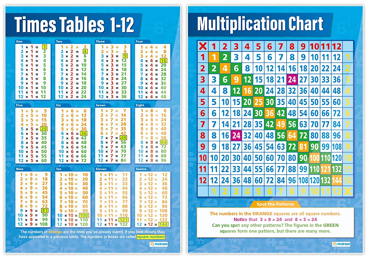 Amazon.com : Set of 15 Number Posters | Classroom Posters for Math ...
