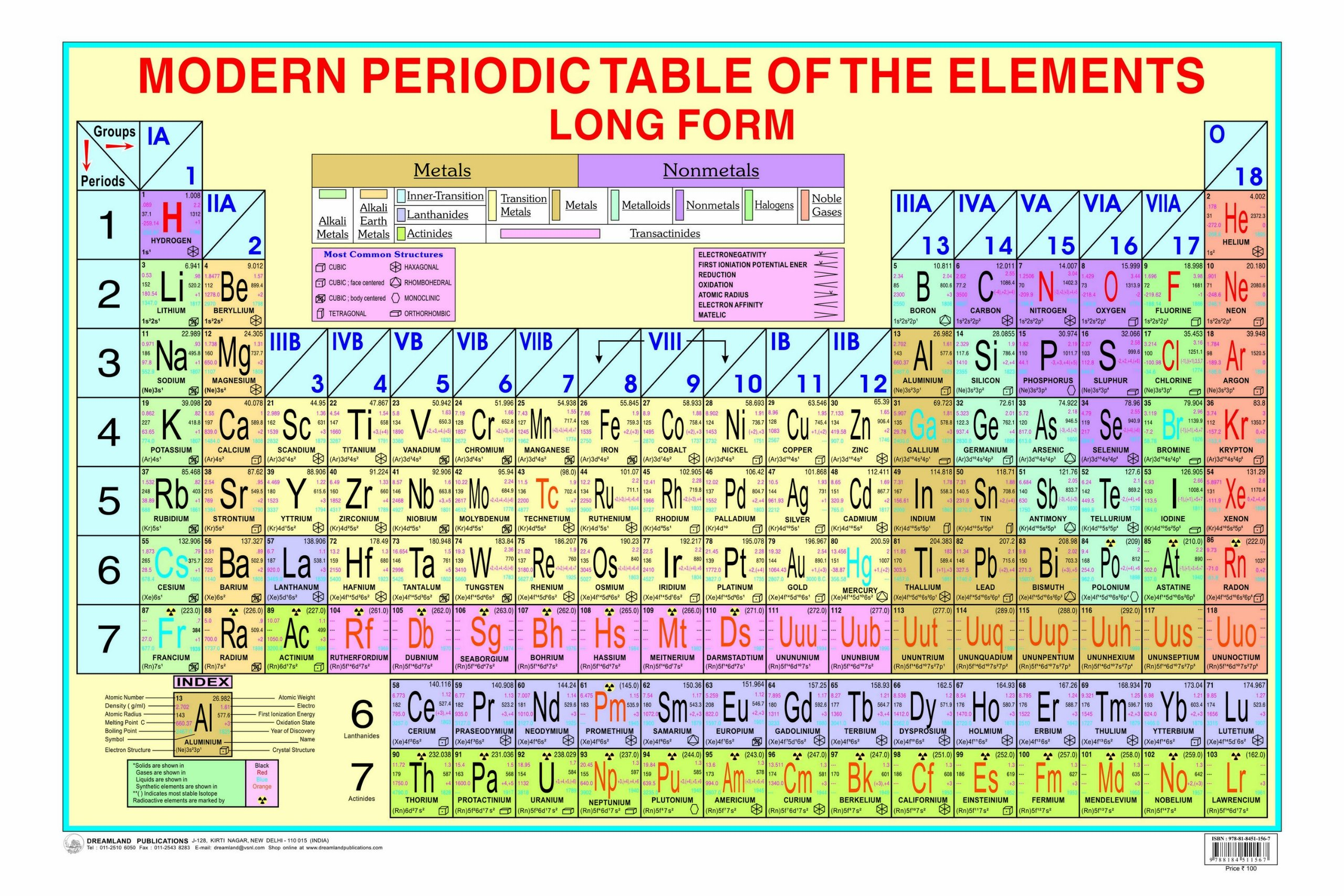Buy periodic table book online at low prices in india periodic buy periodic table book online at low prices in india periodic table reviews ratings amazon gamestrikefo Images