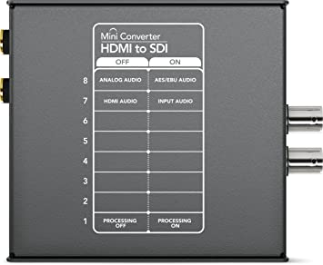 Blackmagic Hdmi To Sdi Mini Converter Amazon Co Uk Electronics