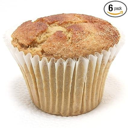 Muffins deliciosos de bajo contenido en carbohidratos ...