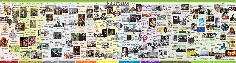 history timeline british history historia timelines historia