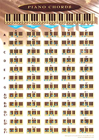 Piano  Keyboards Chord Chart A Laminated AmazonCoUk Musical