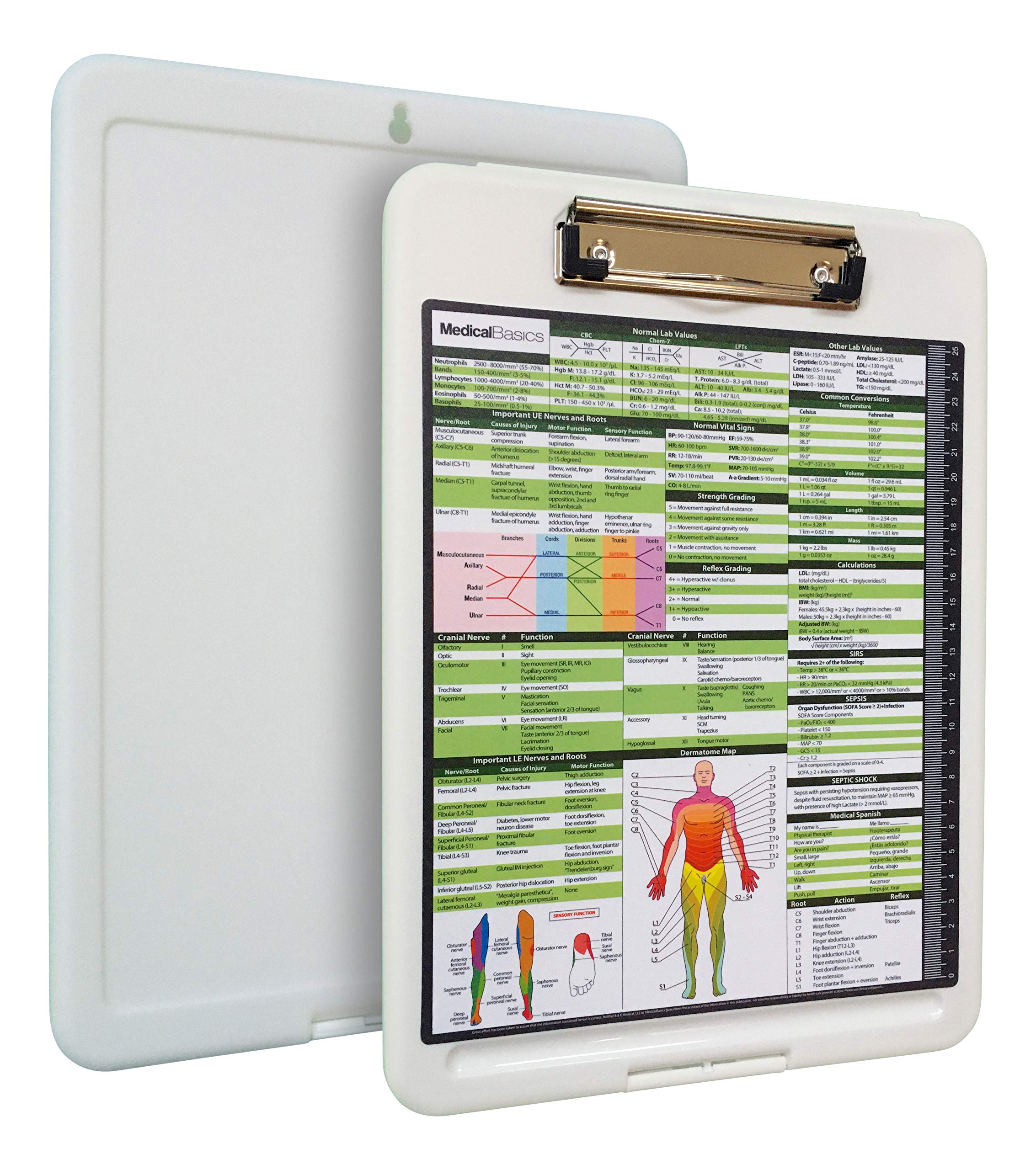 Premium PT Storage Clipboard with Quick Medical Reference Sheet – Clipboard for Physical Therapists, Occupational…