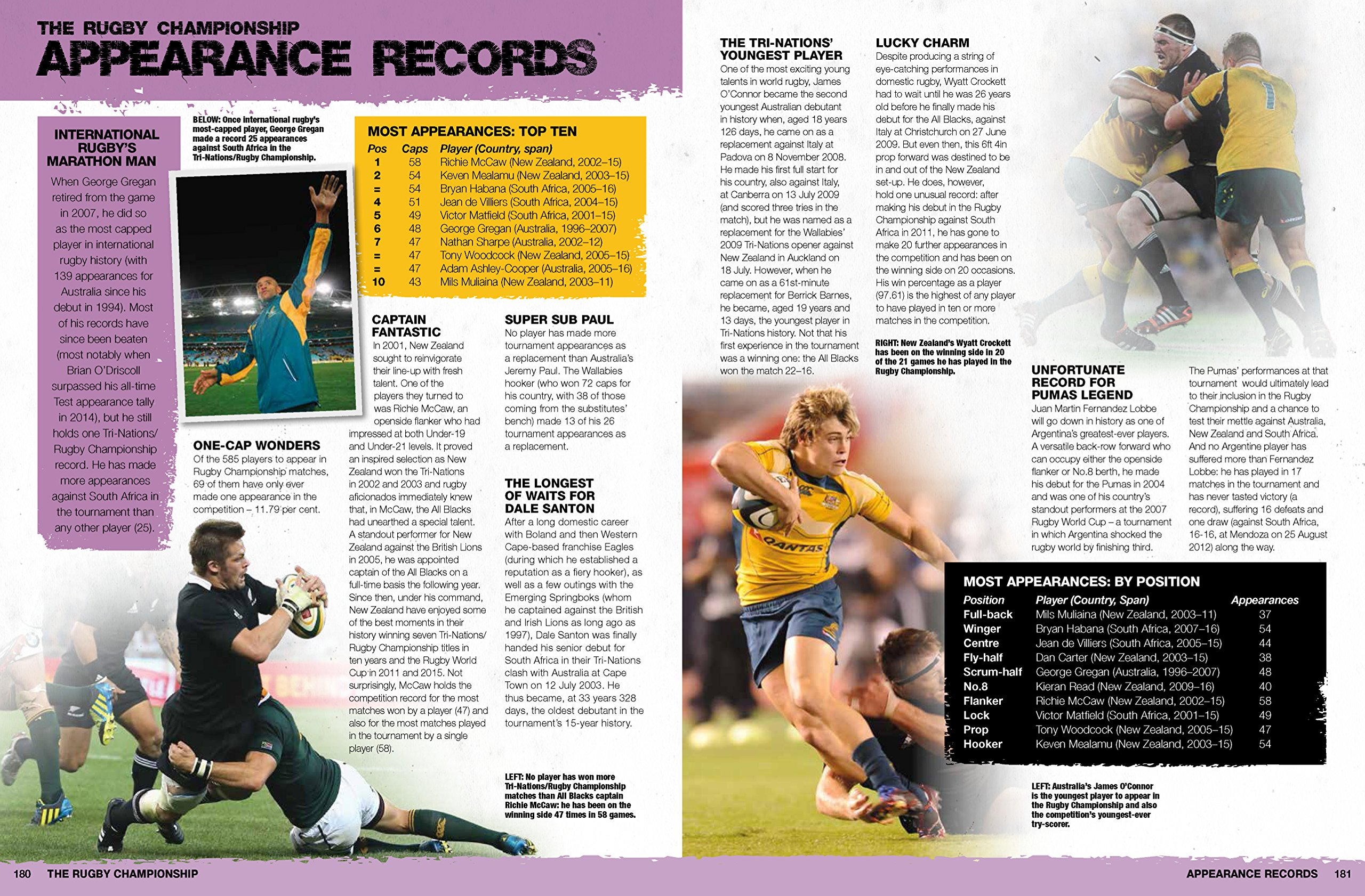 Amazon | World Rugby Records (...