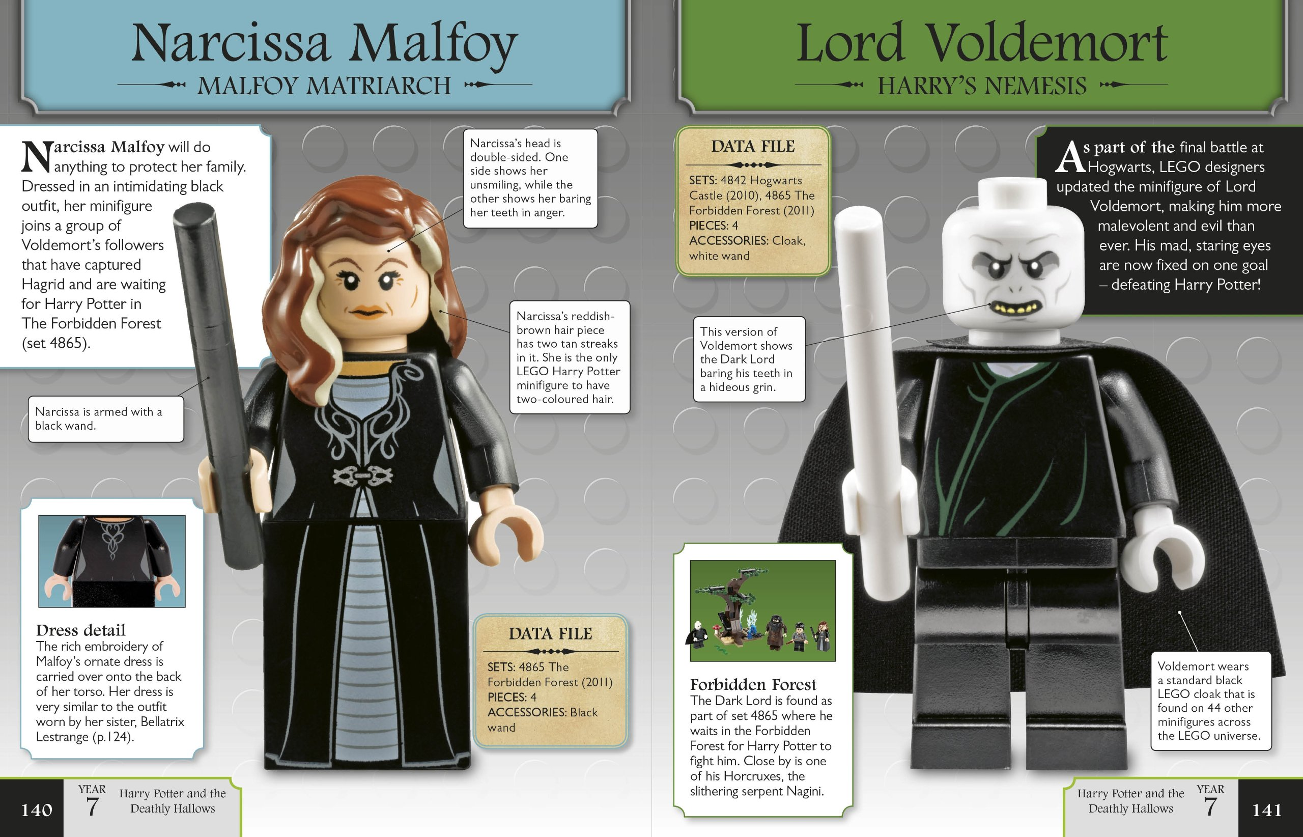 how to choose custom character harry potter ego