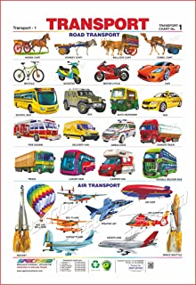 Amazon in: Buy Means Of Transport Chart (50 x 70 cm) Book