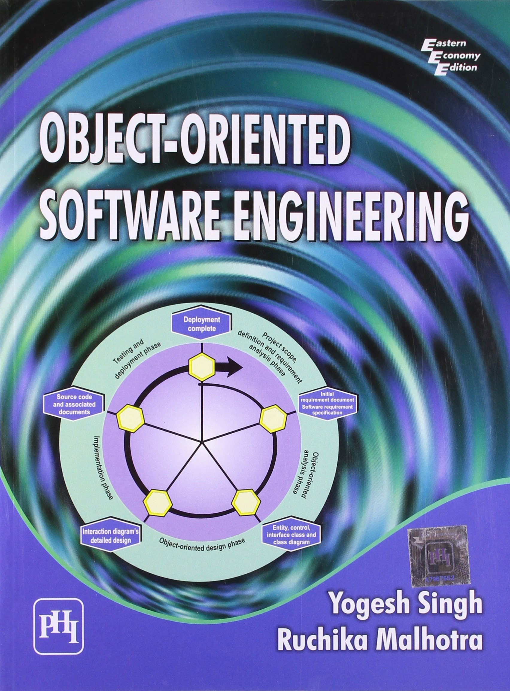 Well Object Oriented Programming Diagram On Object Oriented Diagram