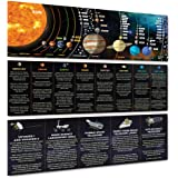 Sproutbrite - Solar System Poster Banner Classroom Decorations for Science Teachers - Bulletin Board and Wall Decor for Pre S