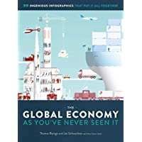 Global Economy as You've Never Seen It