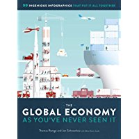 The Global Economy as You've Never Seen It: 99 Ingenious Infographics That Put It All Together