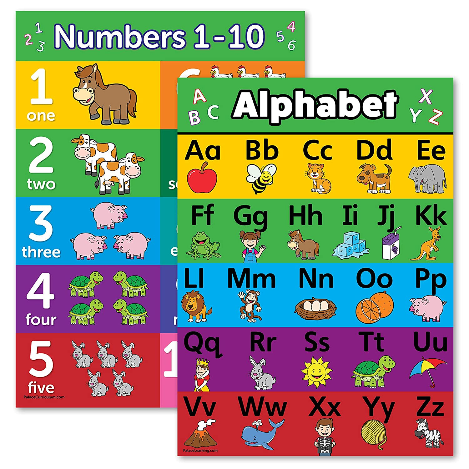 Amazon.com : ABC Alphabet & Numbers 1-10 Poster Chart Set ...