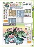 Pokémon Omega Ruby & Pokémon Alpha Sapphire: The
