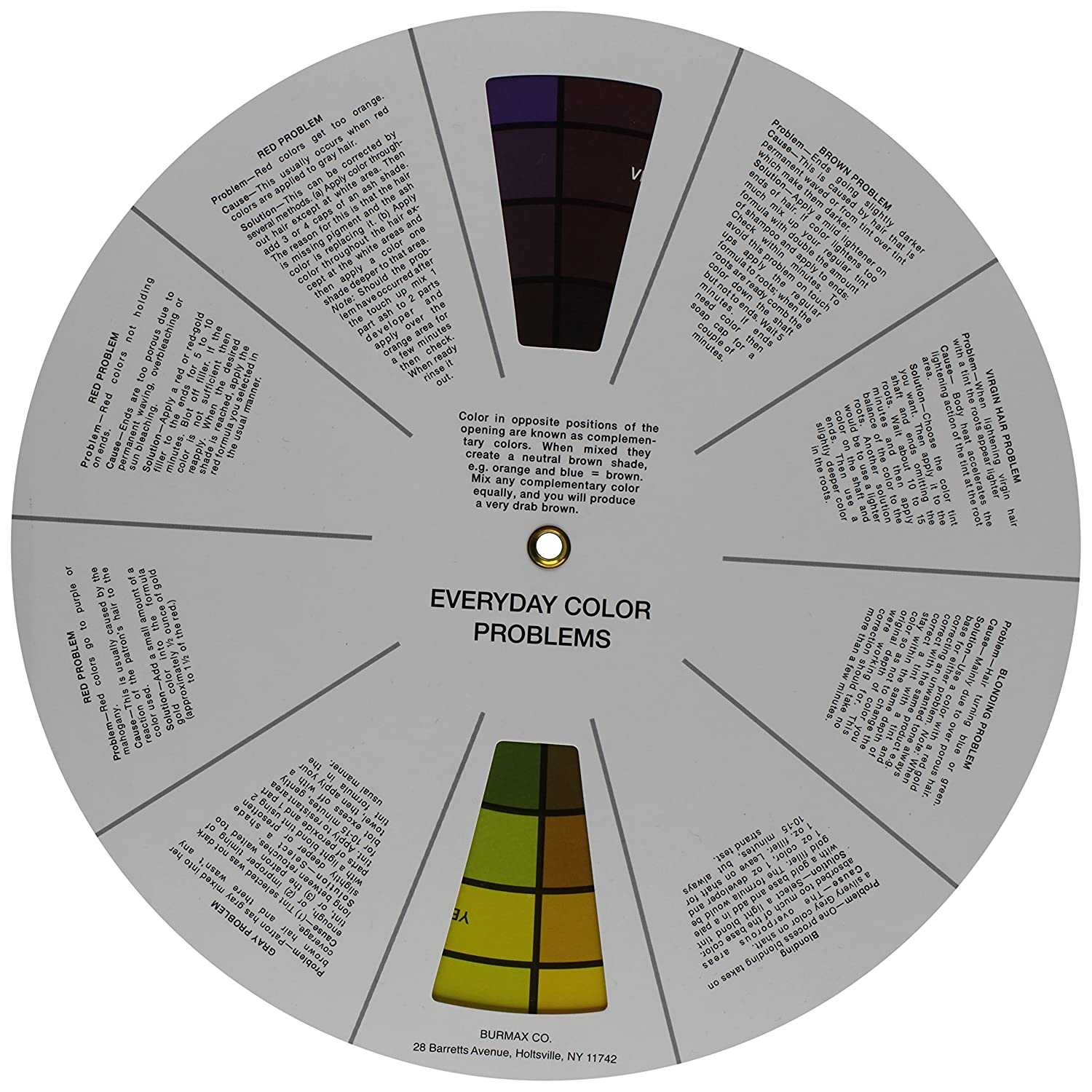 Cosmetology Color Wheel Chart Topsimages