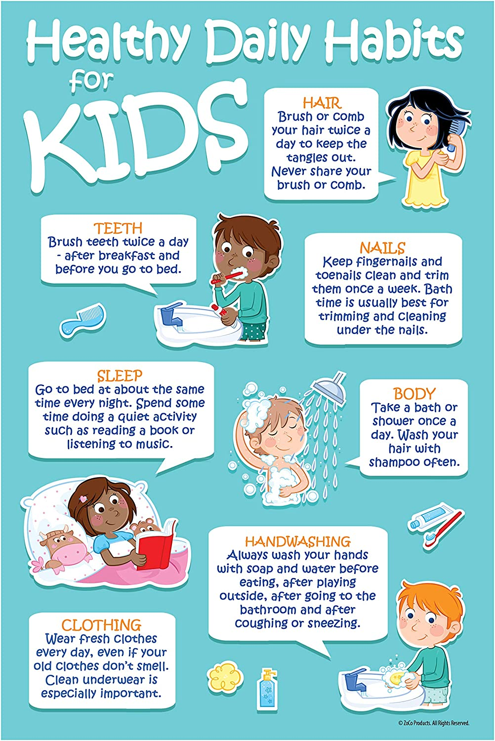 Kids 7 Healthy Daily Habits Poster - Hygiene Posters for Kids - Kids Health Posters for School - Health Posters for School Nurse Office - 12 x 18 in - Laminated