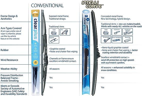 11 Pack of 1 ClearPlus 11111 Sentinel Wiper Blade