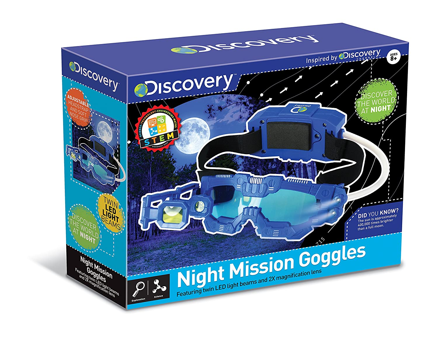 Discovery TDK29/Night Mission Goggles