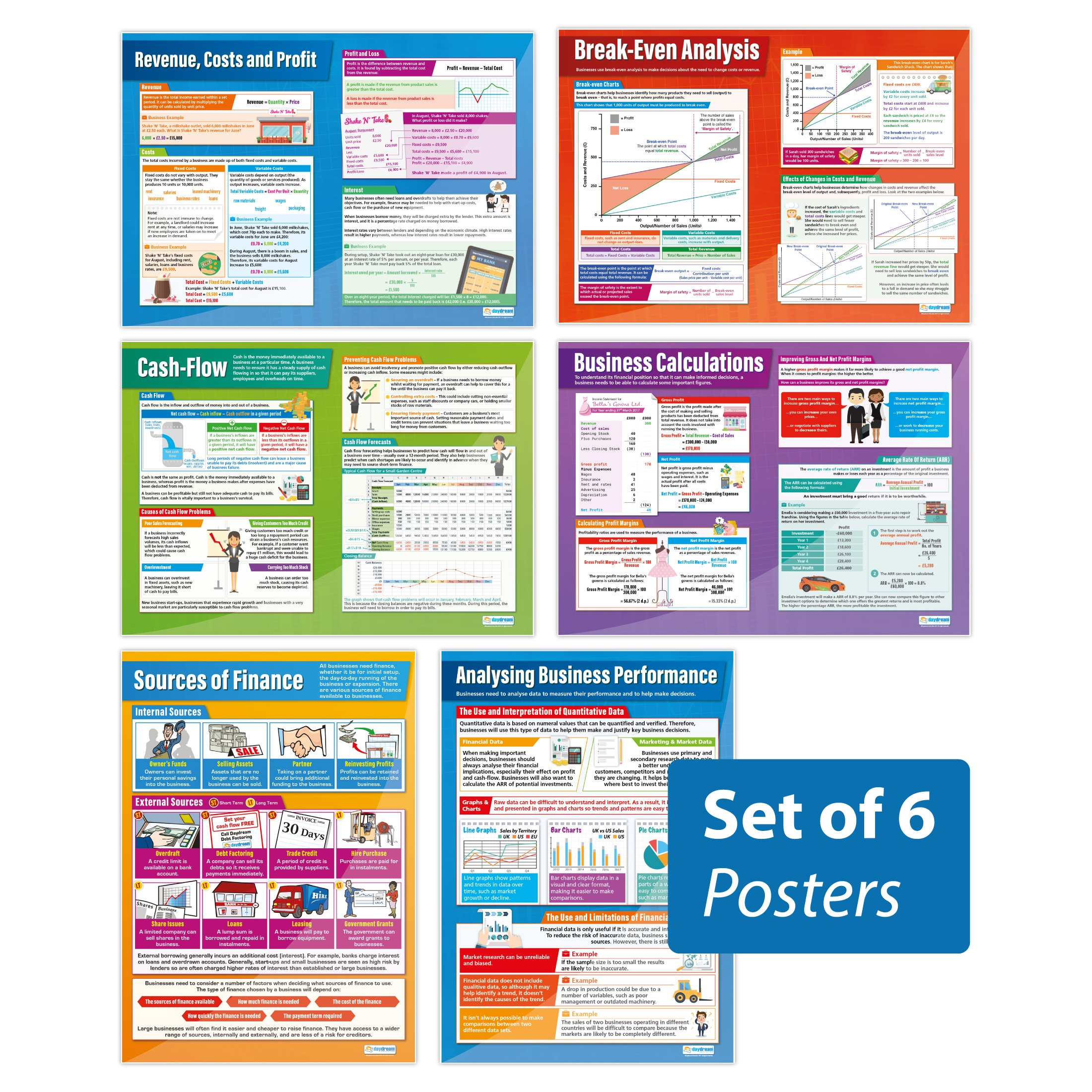 "Accounting and Finance Posters - Set of 6 | Business Posters | Gloss Paper Measuring 33"" x 23.5"" 