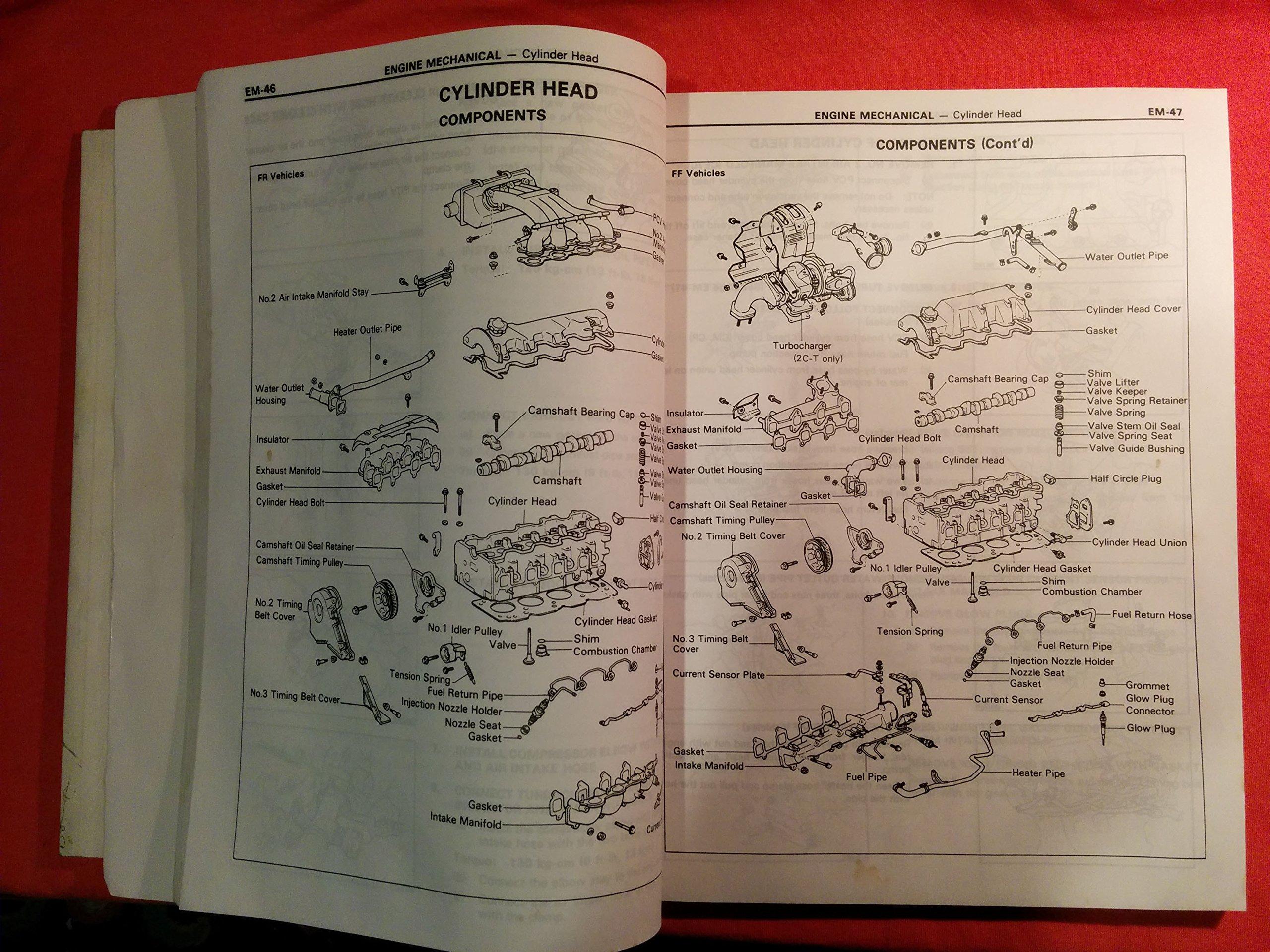 Toyota 1C, 2C, 2C-T Engine Repair Manual: Amazon.co.uk: Toyota Motor  Corporation: Books