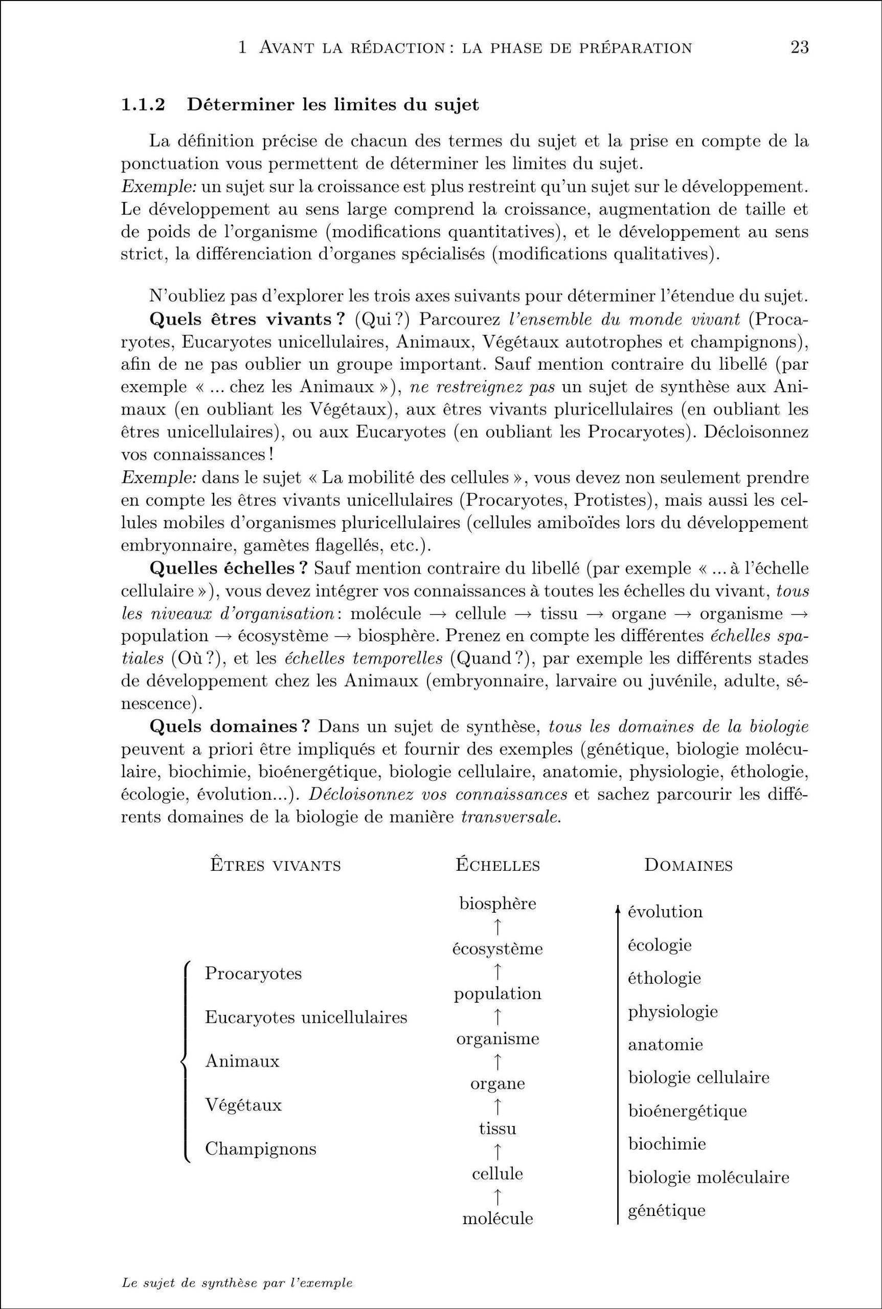 Le sujet de synthèse par l\'exemple (French Edition): 9782914010597 ...