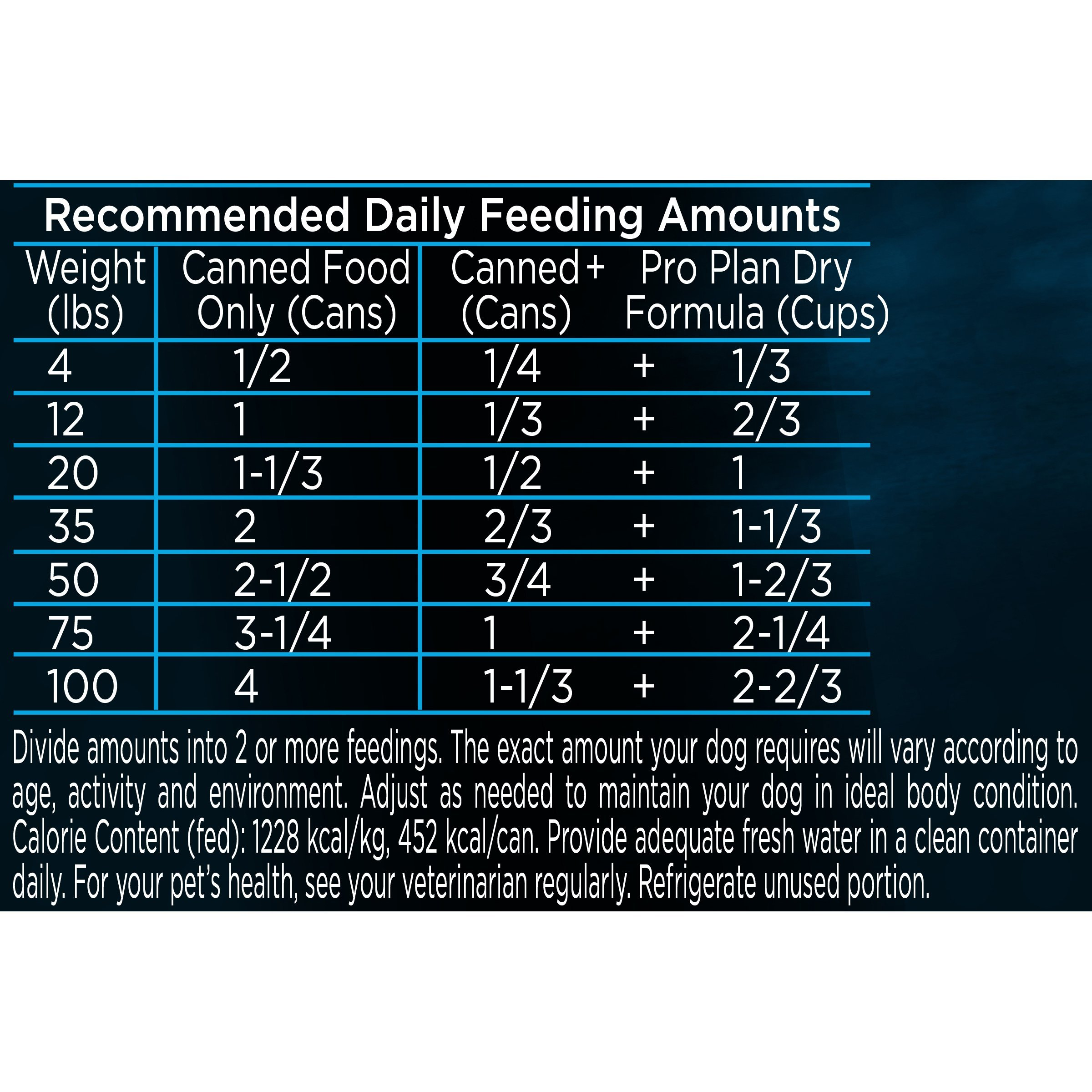 Purina Pro Plan (3810002766) Focus Sensitive Skin & Stomach Salmon & Rice Entre Classic Wet Dog Food - 12-13 oz. Cans by Purina Pro Plan (Image #4)
