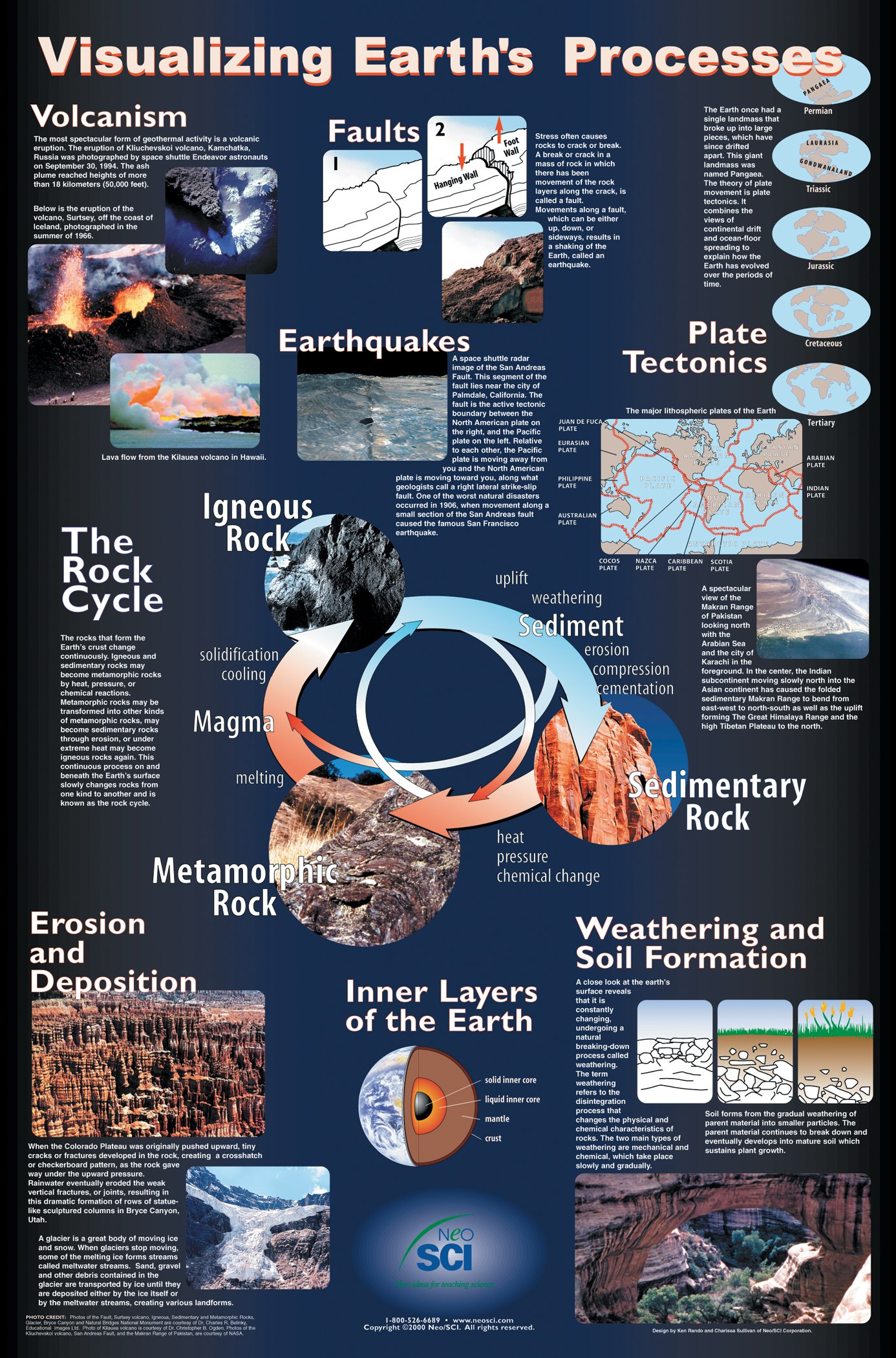 Neo Sci Visualizing Earth's Processes Laminated Poster, 23'' Width x 35'' Height