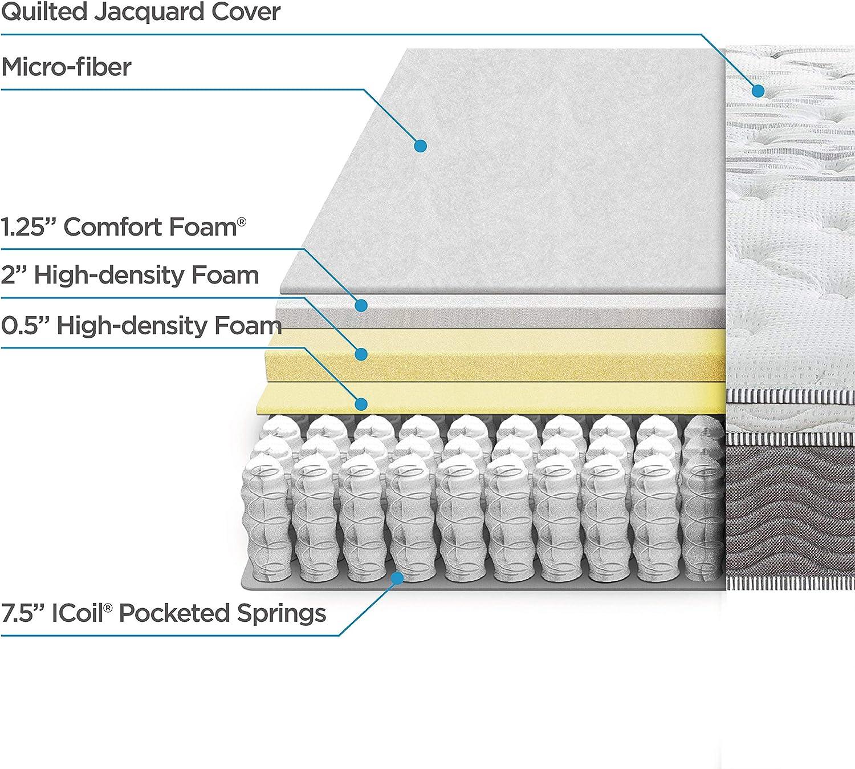 Zinus 12 Inch Support Plus Pocket Spring Hybrid Mattress