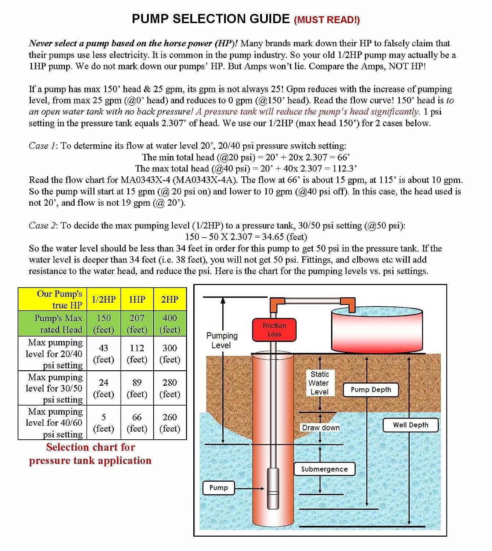 hallmark industries ma0419x 12a deep well submersible pump 2 hp rh amazon com