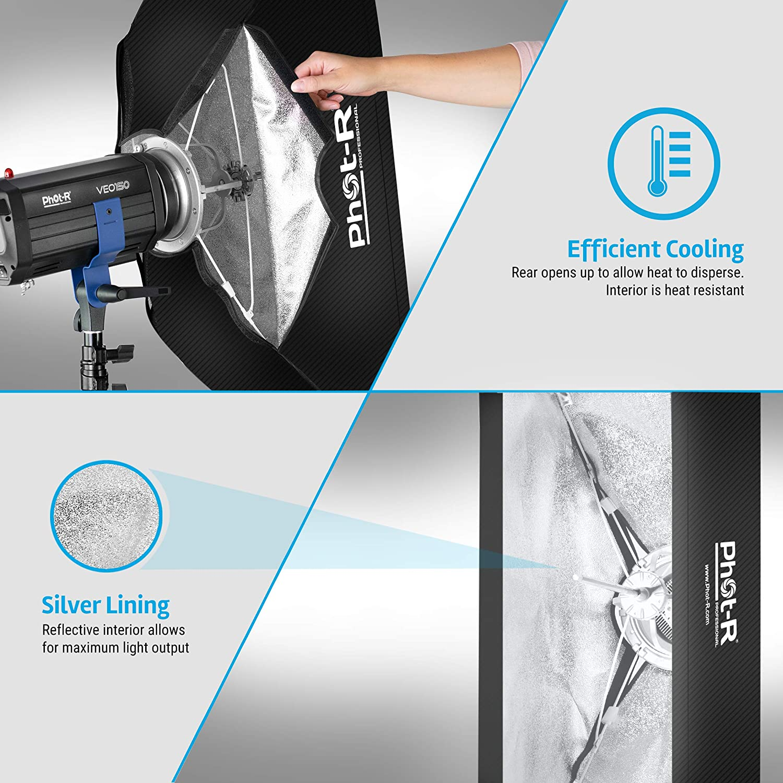 8.6x35.4 Phot-R 22x90cm Folding Umbrella Strip Softbox with Bowens Mount Speedring and Elinchrom Adapter Studio Strobe Flash