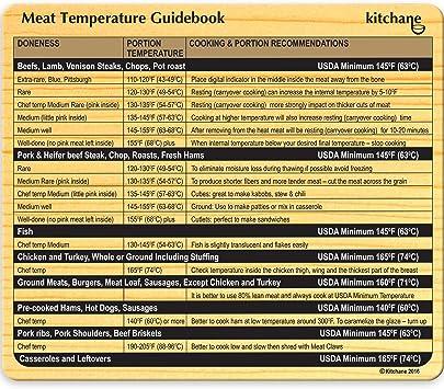 Amazon.com: Carne de fumar imán – Gráfico – Libro de Recetas ...