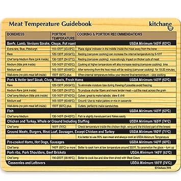 Amazon De Fleisch Thermometer Magnet Kuhlschrank Temp Grill