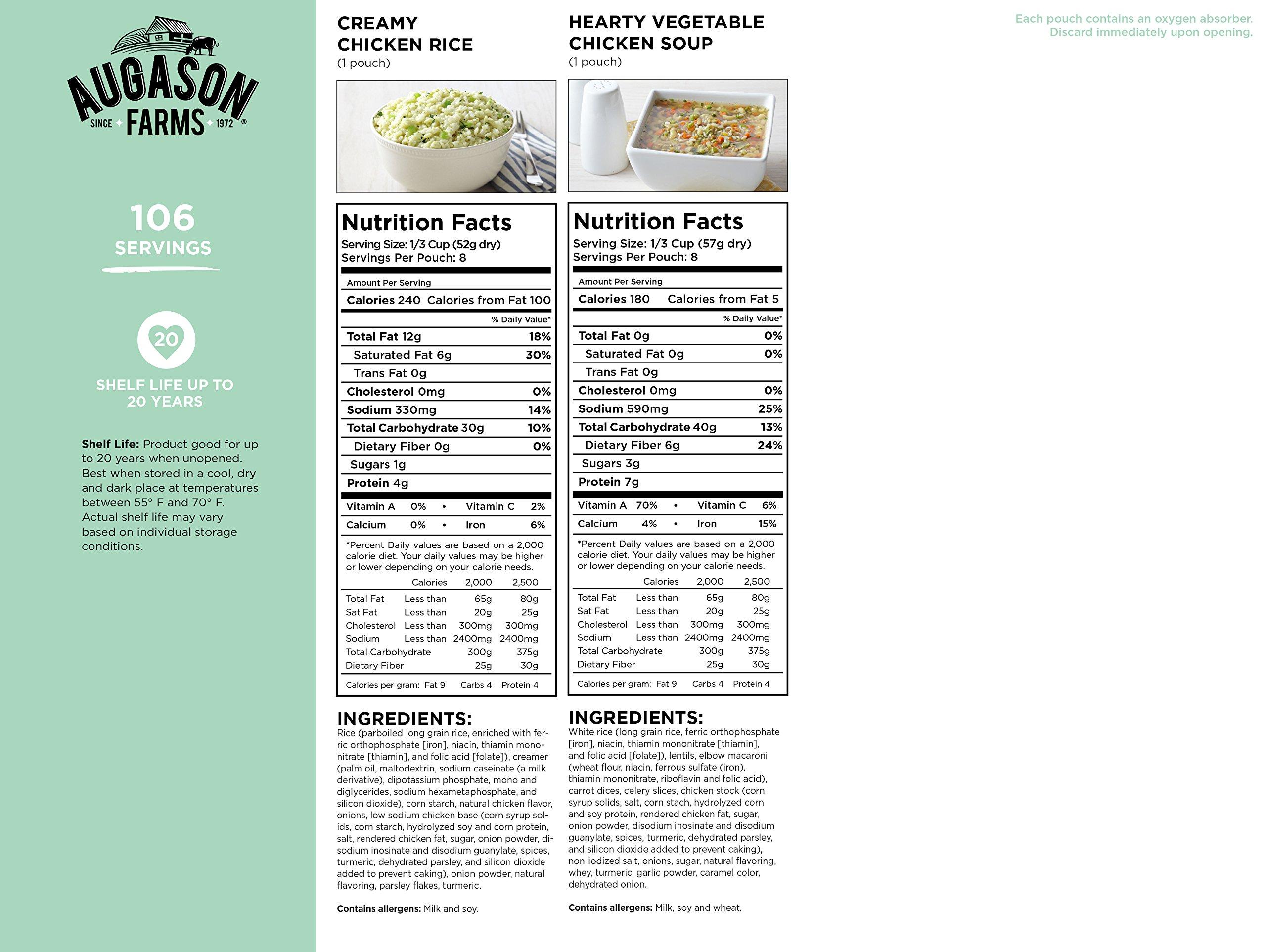 Augason Farms Breakfast & Dinner Variety Emergency Food Supply 7 lbs 5.21 oz 4 Gallon Pail by Augason Farms (Image #8)