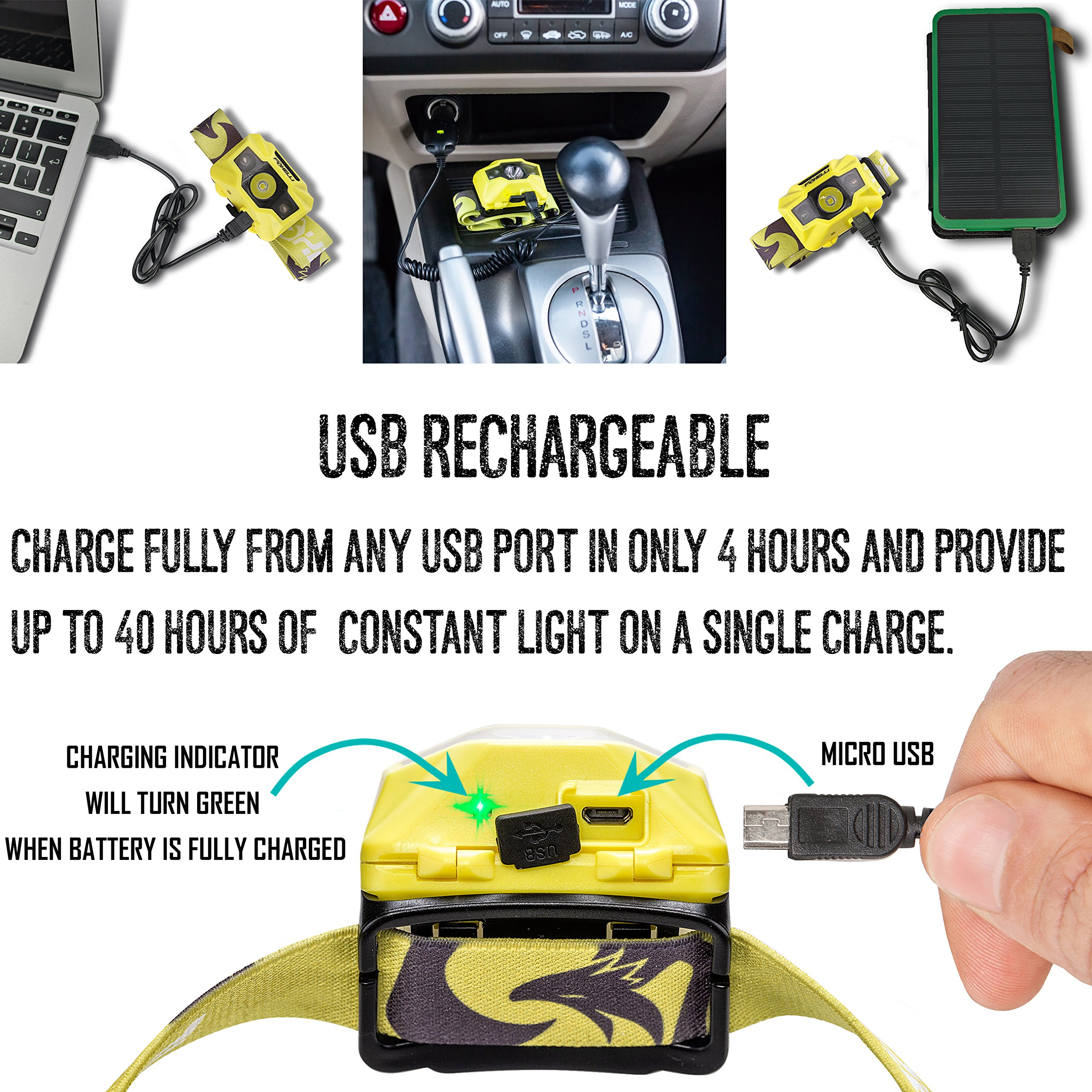 Foxelli USB Rechargeable Headlamp Flashlight 180 Lumen up to 40 Hour of Constant