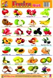 Wall CHARTS PLASTIC NON TEARABLE OF FRUITS Book for Kids by Aadi Learning Arena