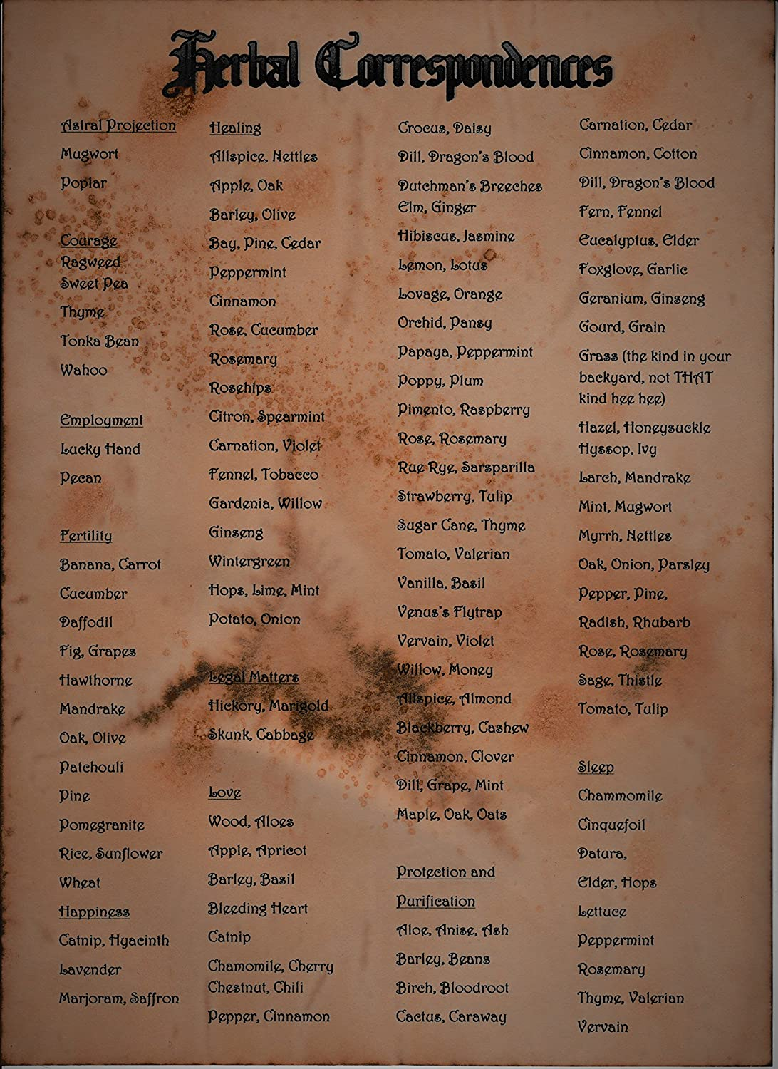 HERB CORRESPONDENCES WITCHCRAFT WICCA PAGAN Spell WITCHES