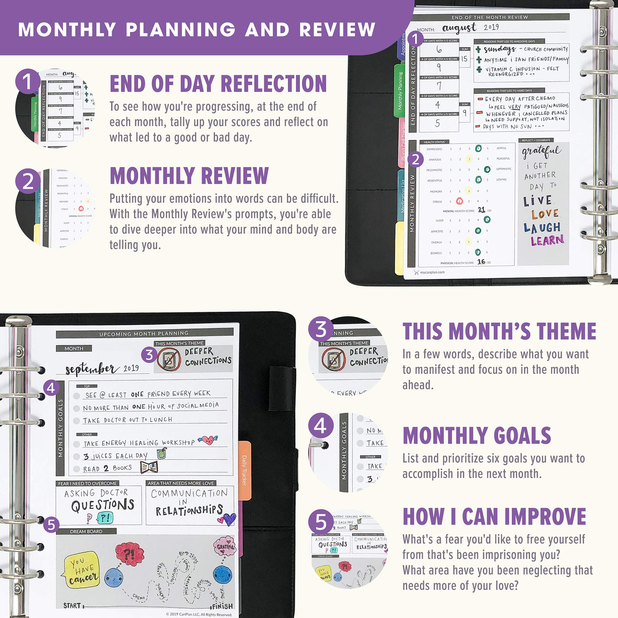 CanPlan Cancer Planner - The Only Planner Made to Help You Fight Cancer Day by Day, Undated Daily Organizer, Best Cancer Gift by CanPlan (Image #7)