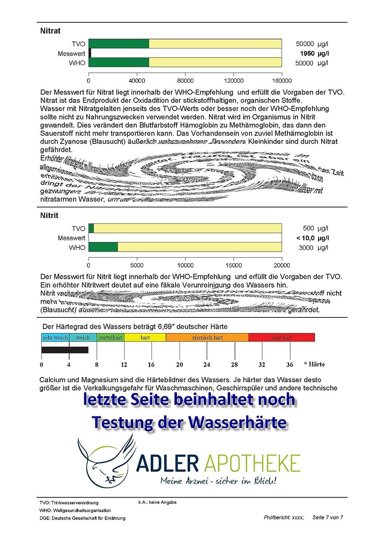 Agua Análisis 2 A los parámetros de química, metales pesados + minerales: Amazon.es: Industria, empresas y ciencia
