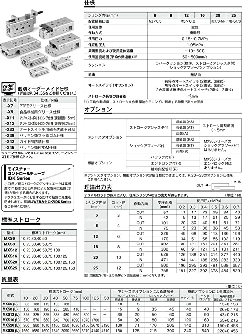 Details about  /1pcs new SMC cylinder MXQ6L-20CS-X17