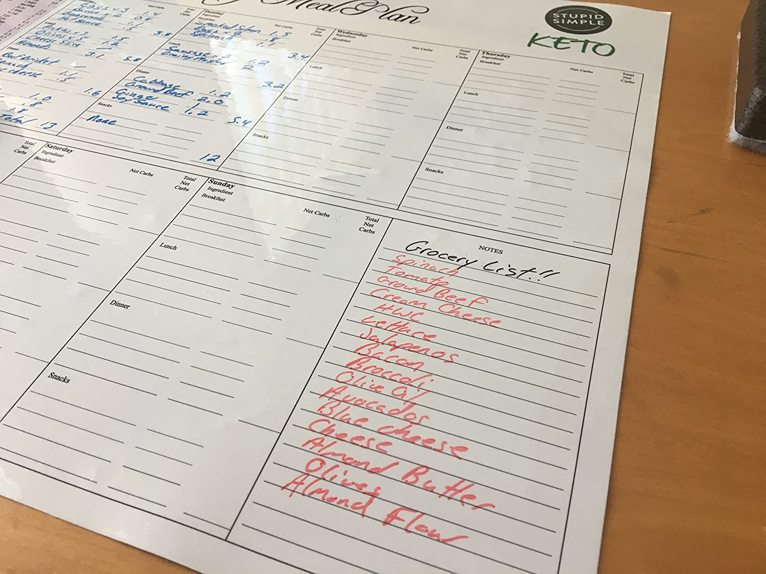 Stupid Simple Keto Meal Planner Dry Erase Wall Chart With