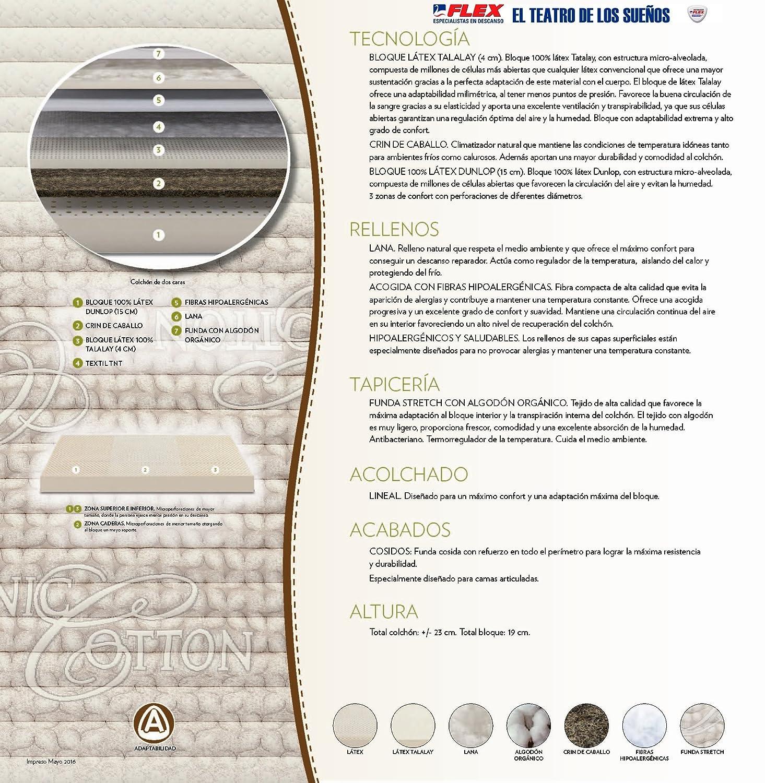 Dorwin 2454140031 - colchón de Latex enfundado talalay Art 150x200 cm: Amazon.es: Hogar