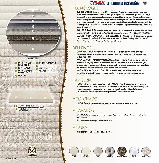 Dorwin 2454140031 - colchón de Latex enfundado talalay Art 150x190 cm: Amazon.es: Hogar