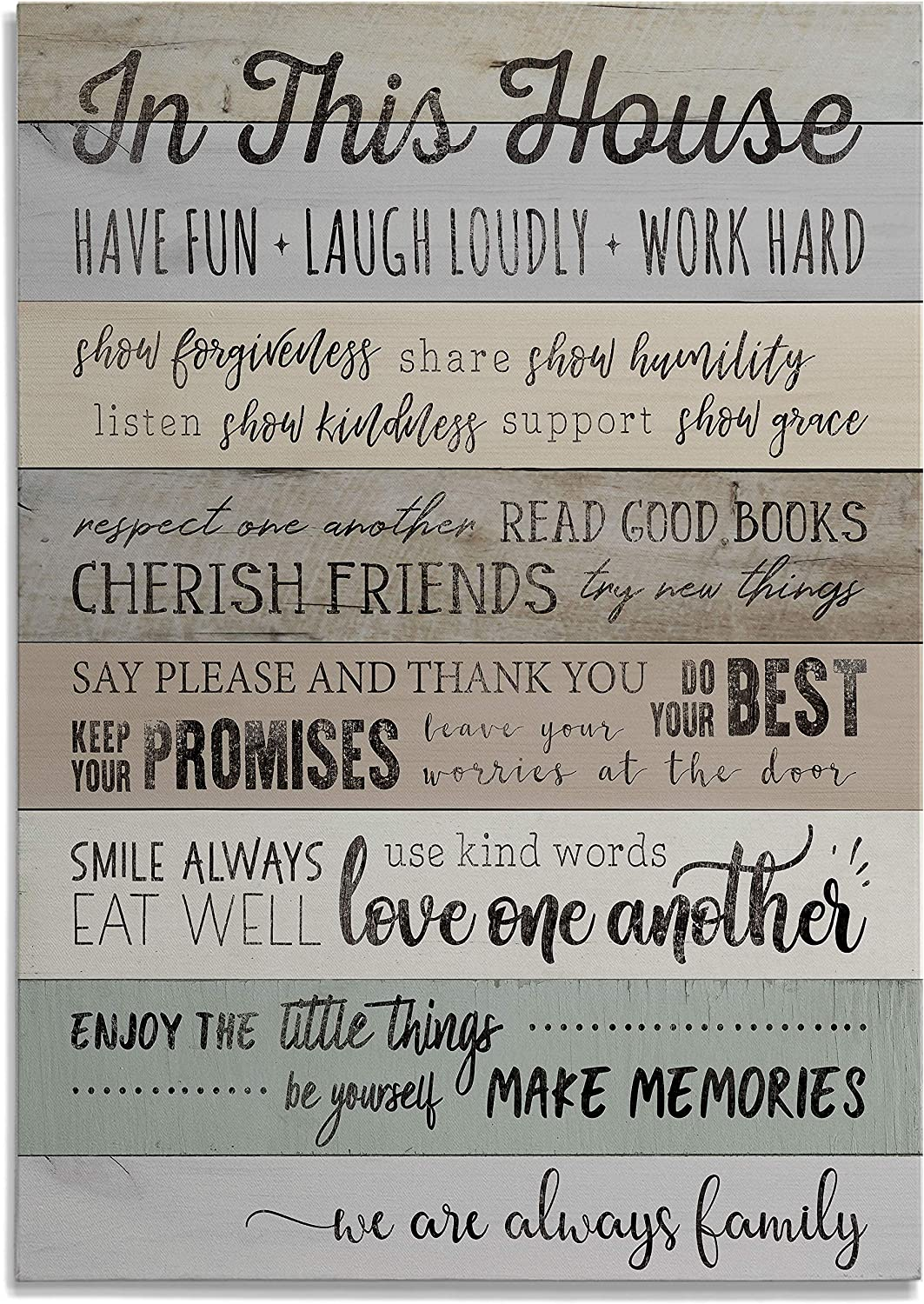 Renditions Gallery in This in This House Rules Wrapped Canvas Decorational Modern Wall Art for Family Living Office Bedroom 12X16,