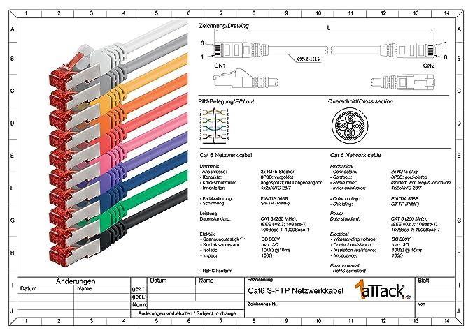 1aTTack CAT6 CAT 6 Netzwerk-Patch-Kabel SET (10 Stück) 5m 5 Meter - SFTP - doppelt geschirmt PIMF + GEFLECHT - Twisted Pair mit 2 x RJ45 Stecker und ...
