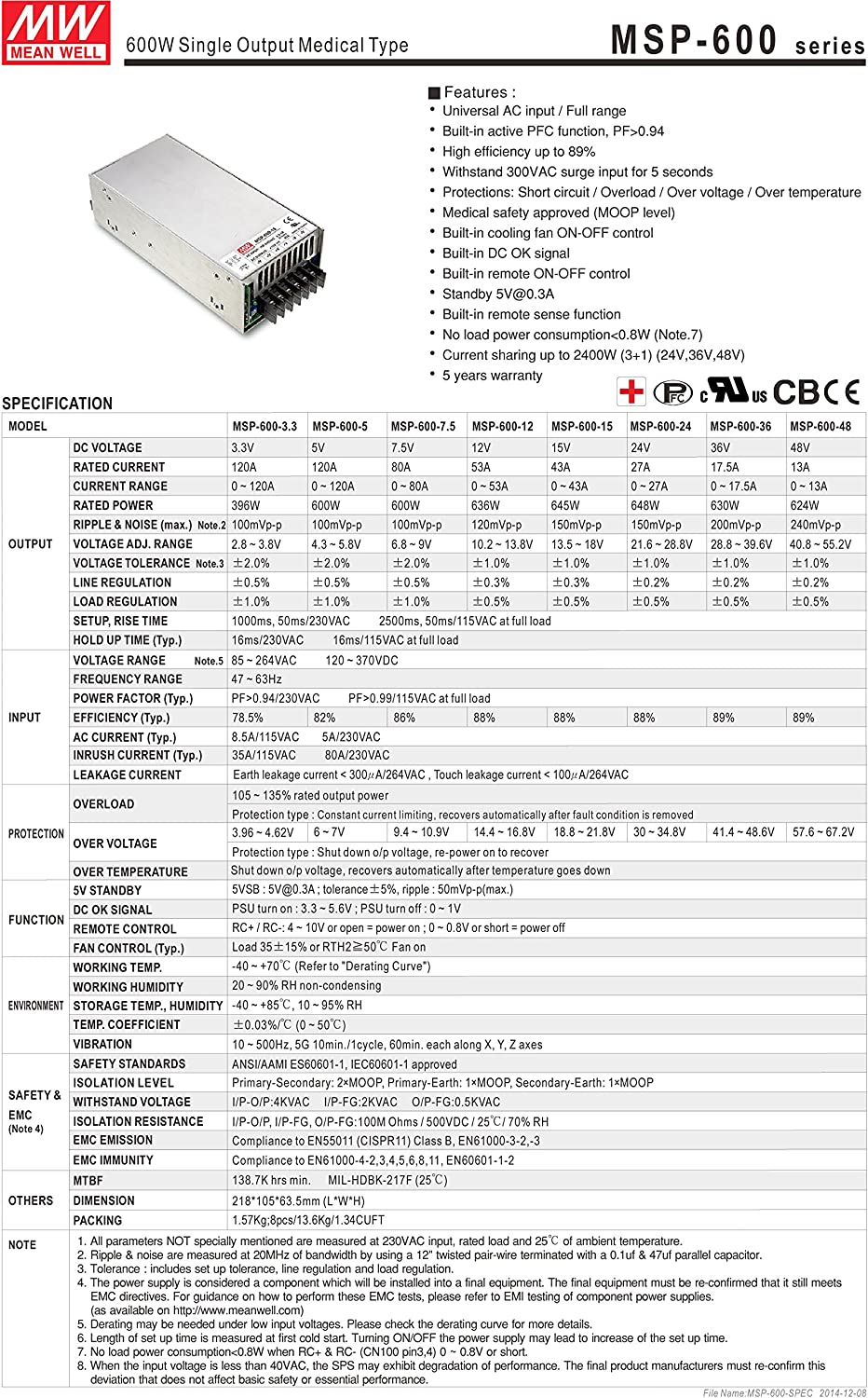 MW Mean Well MSP-600-36 36V 17.5A Enclosed-PFC Medical Power Supplies