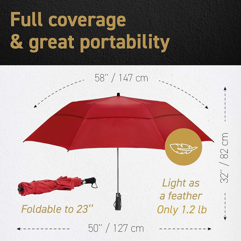 Zeta Amicae 58 Umbrella