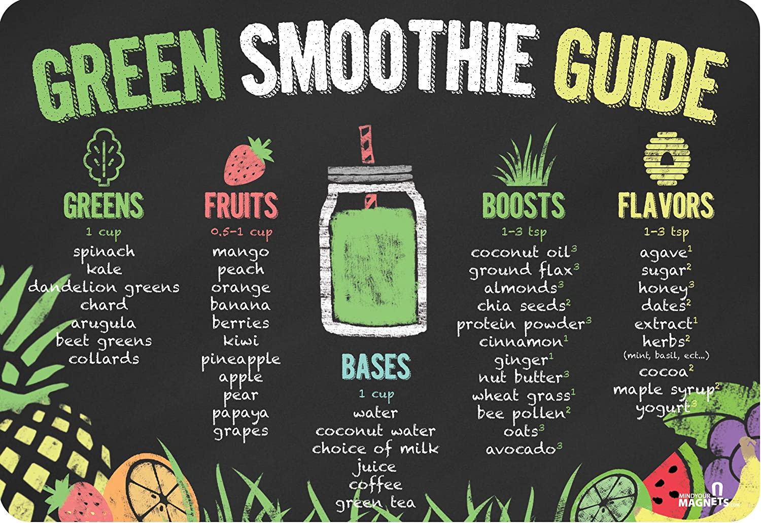 Mind Your Magnets Green Smoothie Magnet - Healthy Eating Smoothie Recipes  Cheat Sheet
